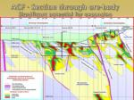 agf section through ore body significant potential for expansion