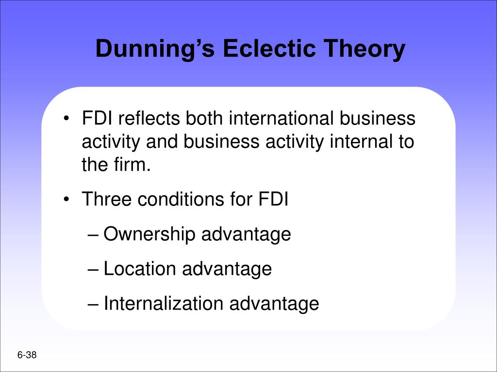 Dunning's Eclectic Theory