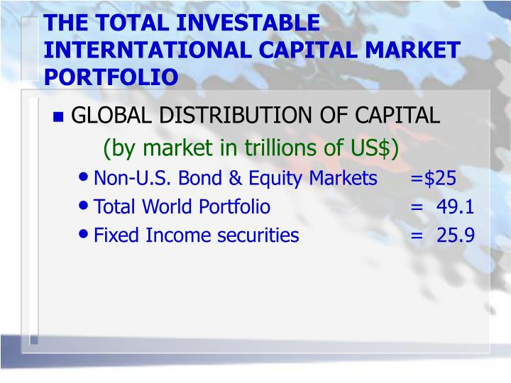 The total investable interntational capital market portfolio