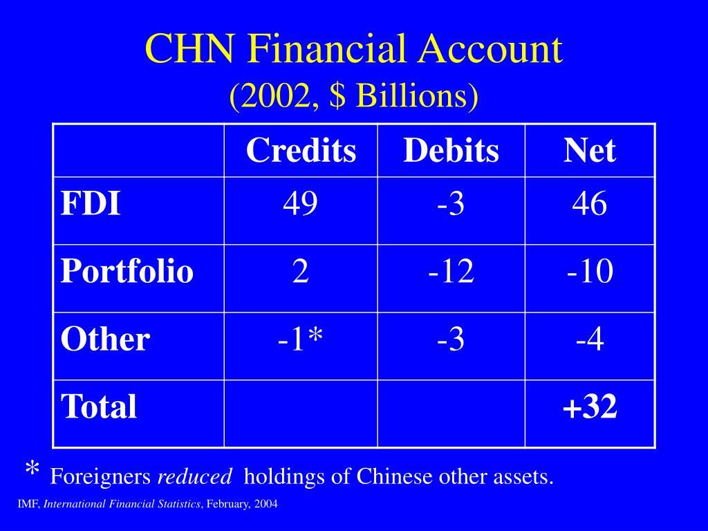 CHN Financial Account