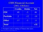 chn financial account 2002 billions