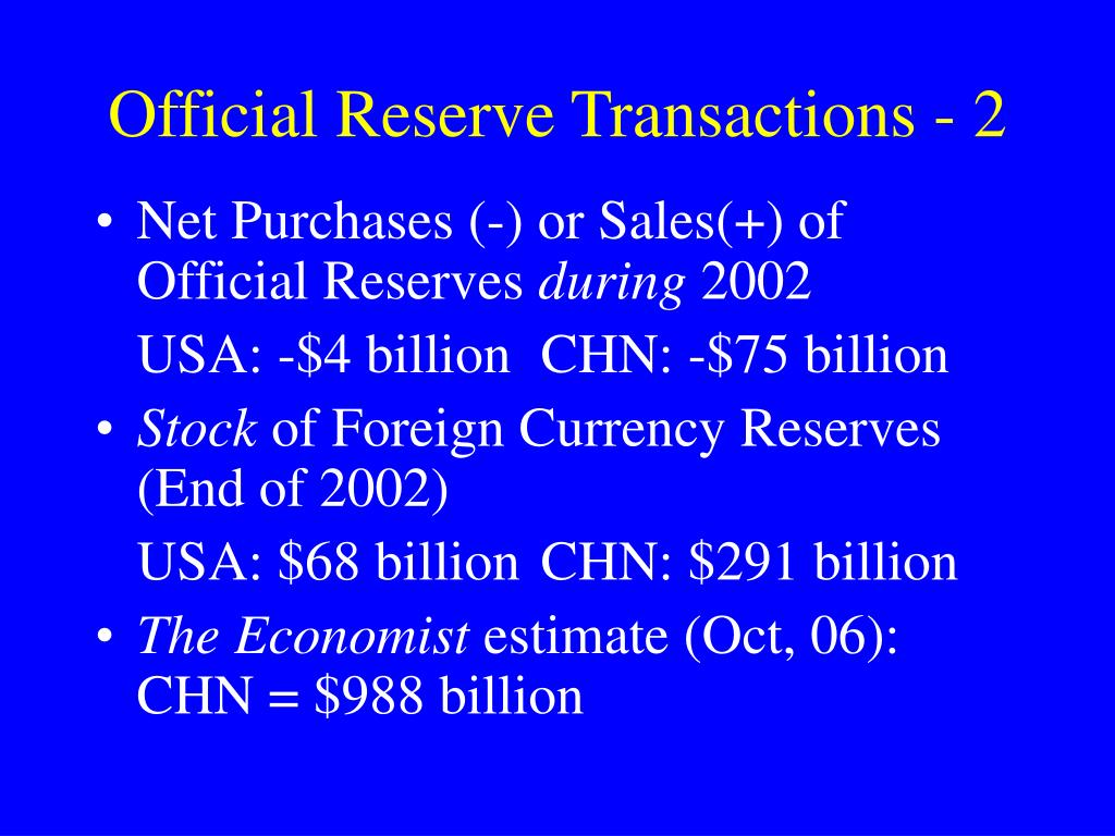 Official Reserve Transactions - 2