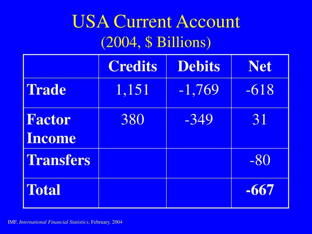 USA Current Account