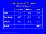 usa financial account 2004 billions