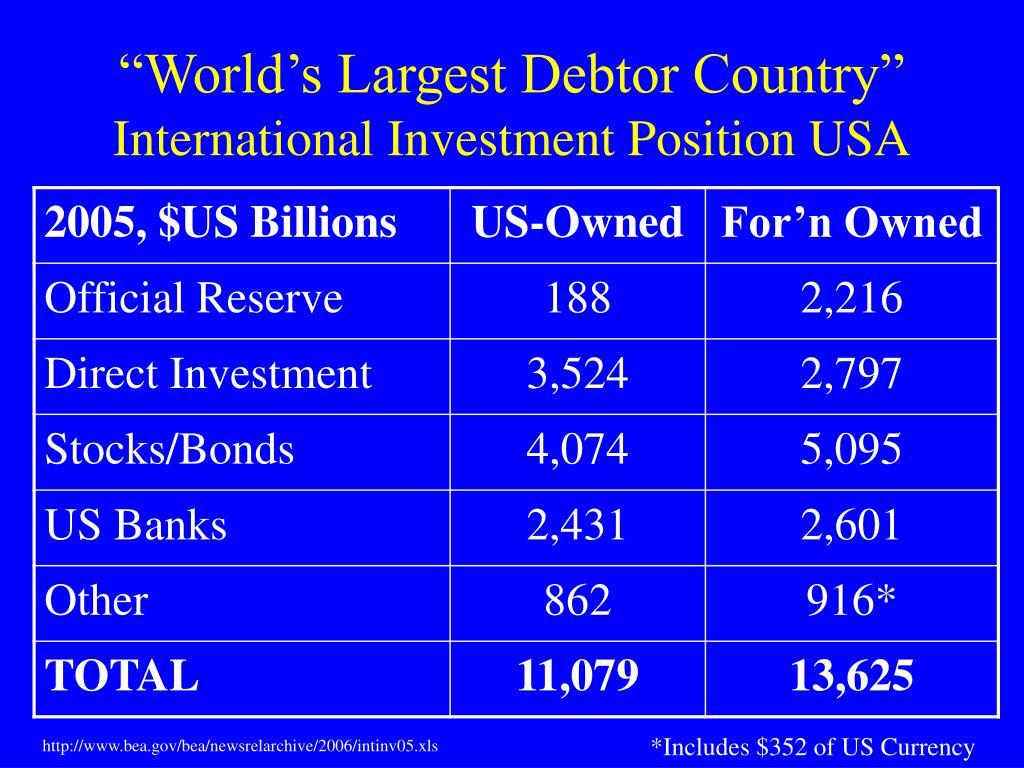 """""""World's Largest Debtor Country"""""""