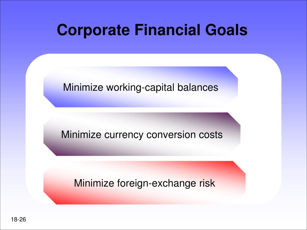 Corporate Financial Goals
