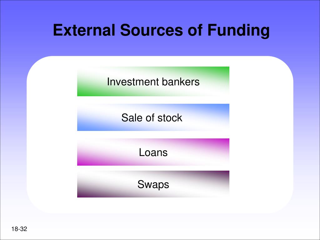 External Sources of Funding