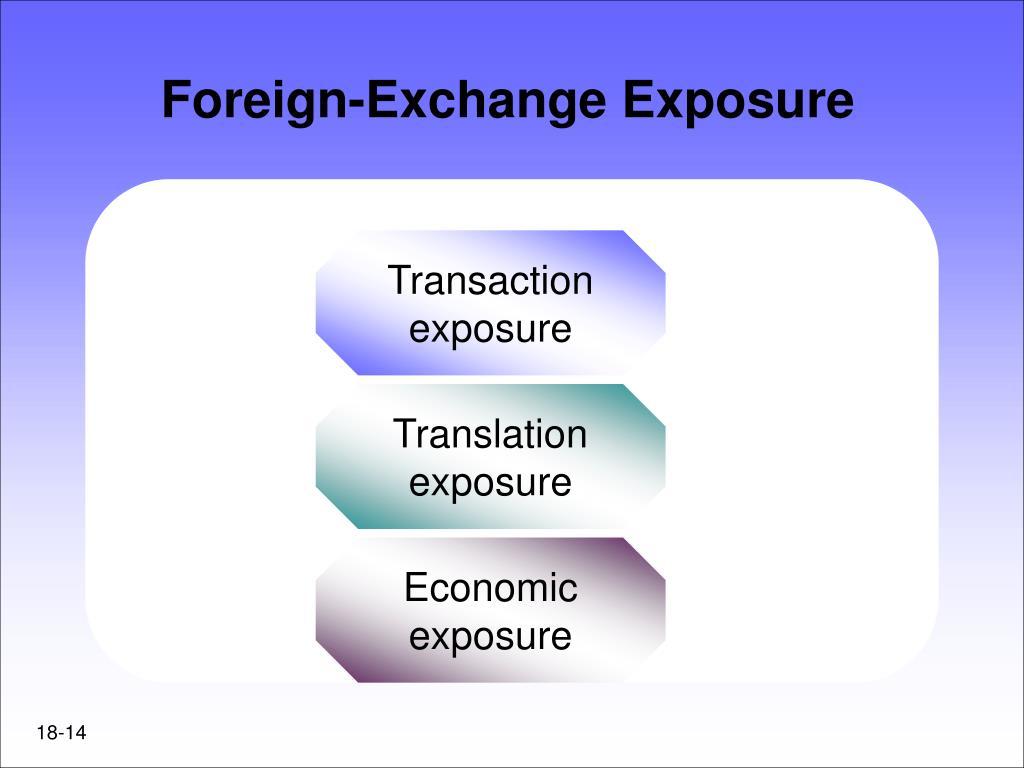 Foreign-Exchange Exposure