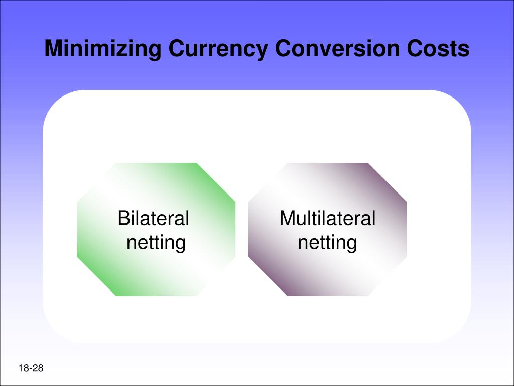 Minimizing Currency Conversion Costs