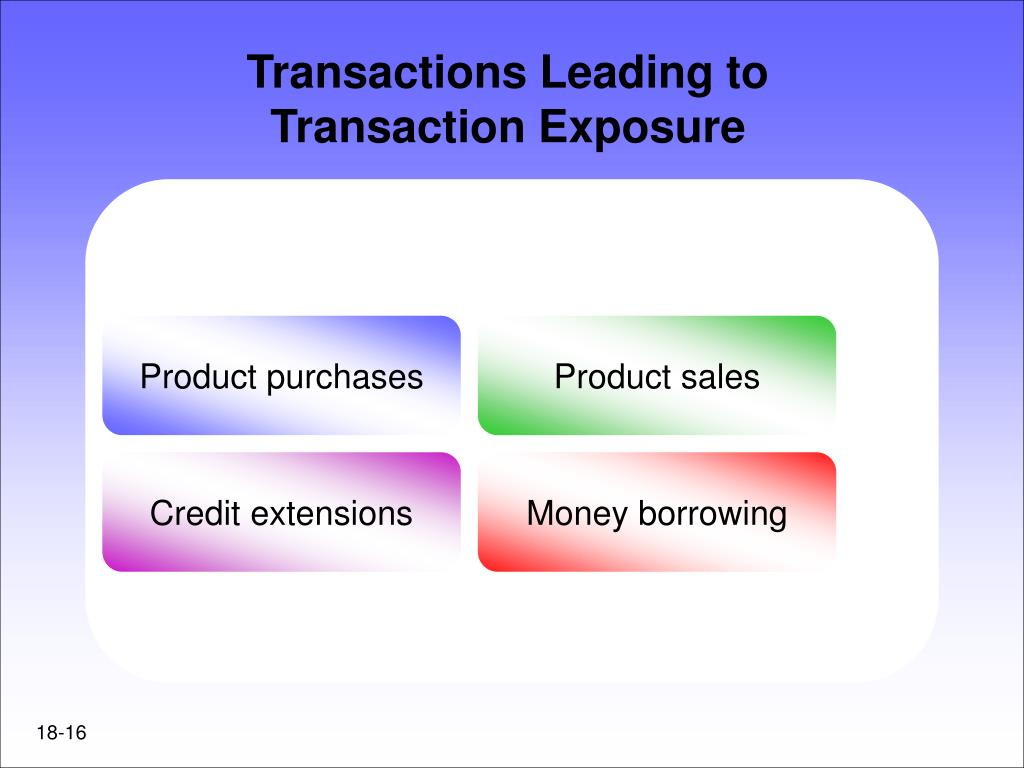 Transactions Leading to