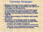 currency strategies