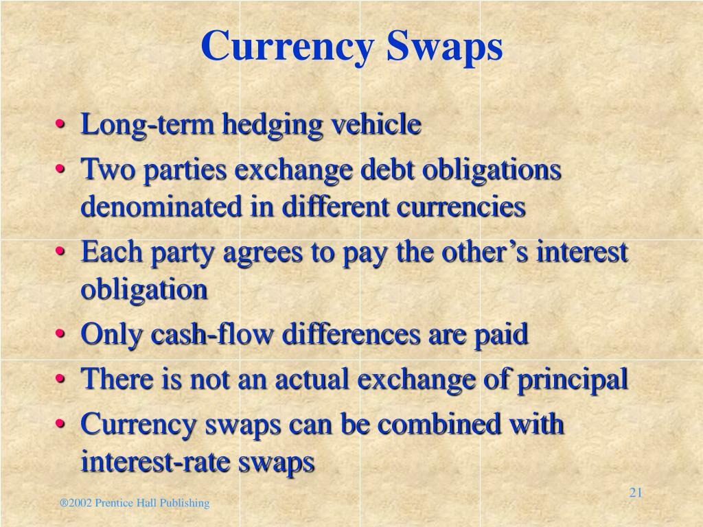 Currency Swaps