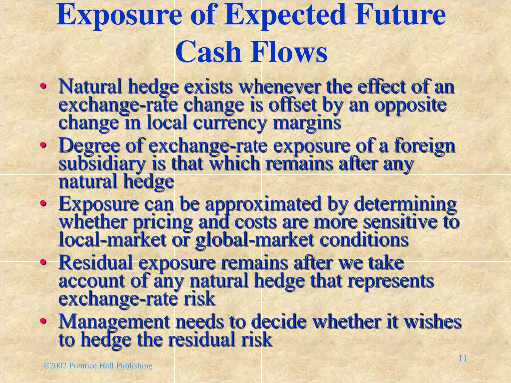 Exposure of Expected Future Cash Flows