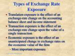types of exchange rate exposure