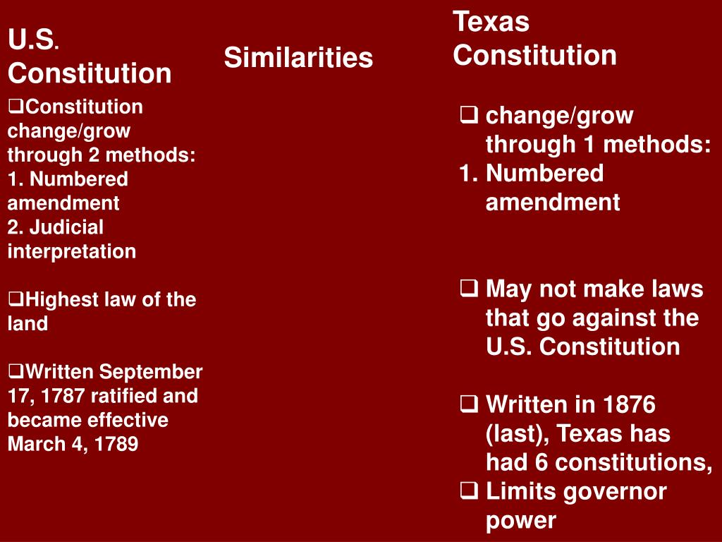 texas constitution essay