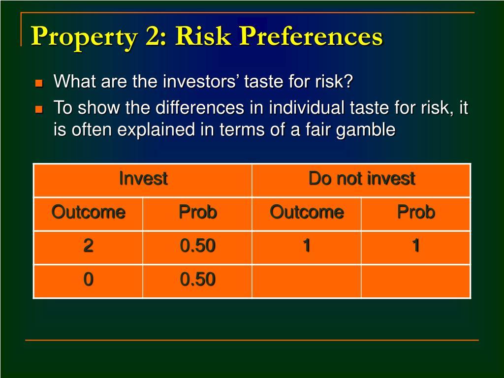 Property 2: Risk Preferences