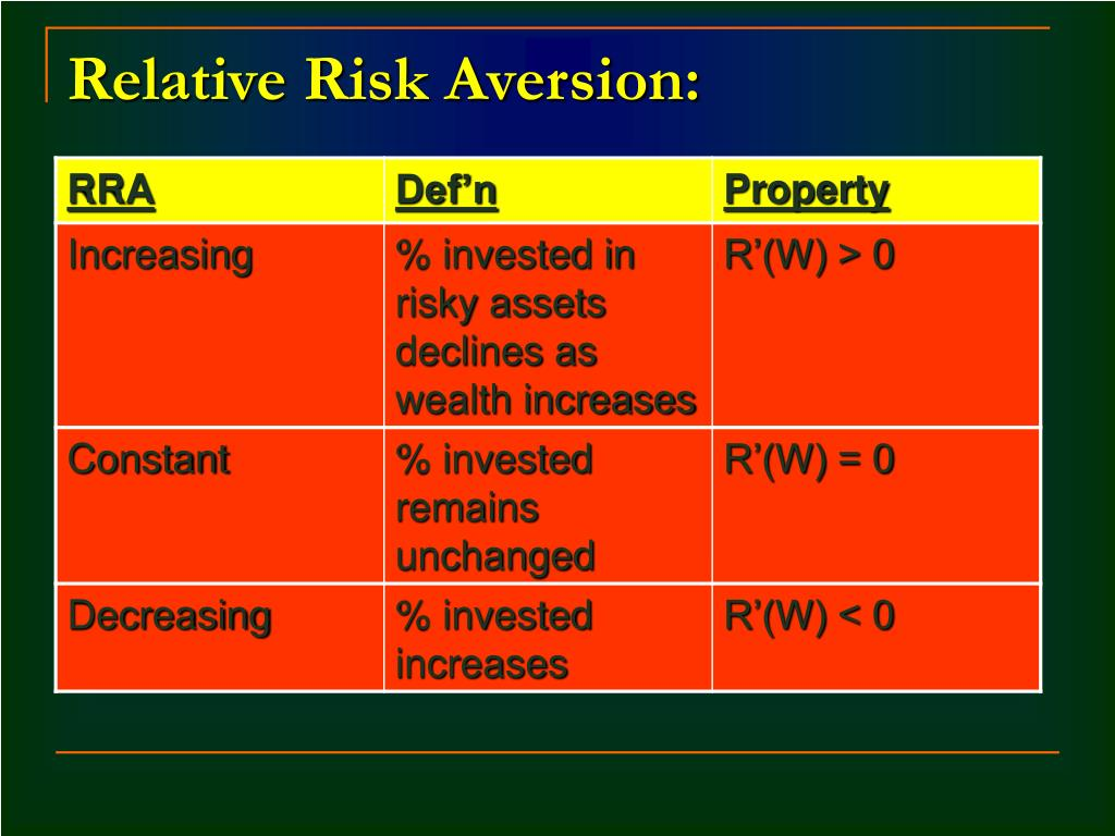 Relative Risk Aversion: