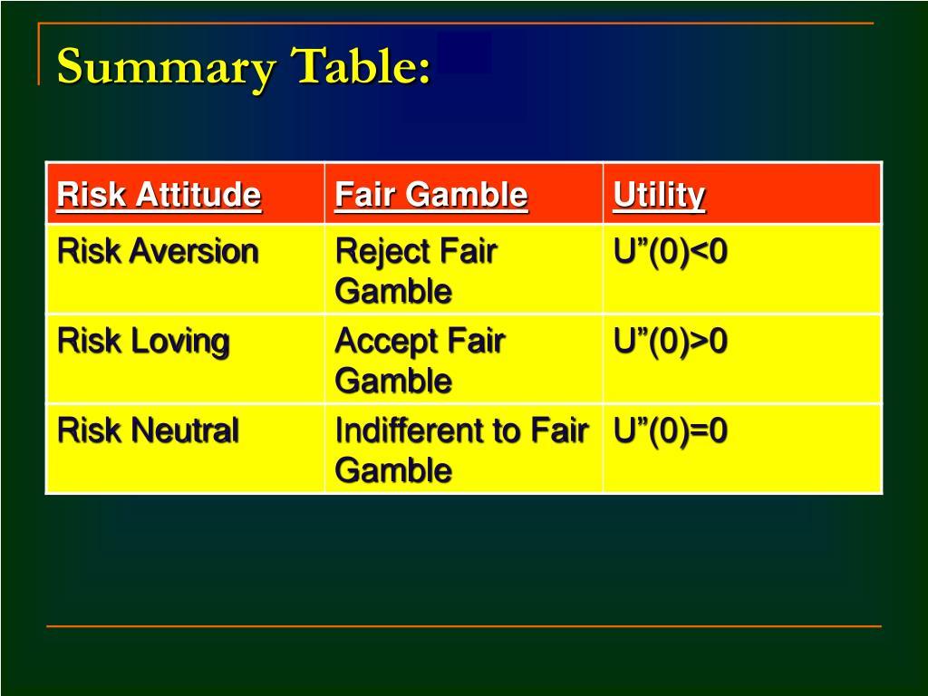 Summary Table: