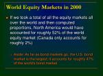 world equity markets in 2000