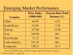 emerging market performance