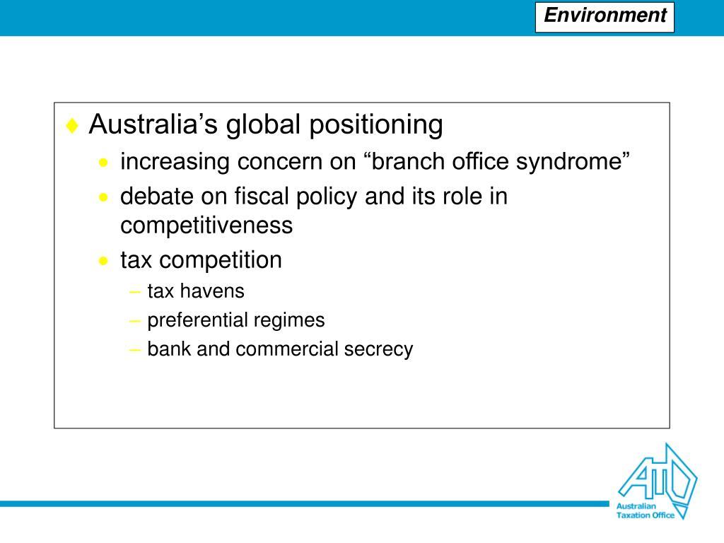 Australia's global positioning