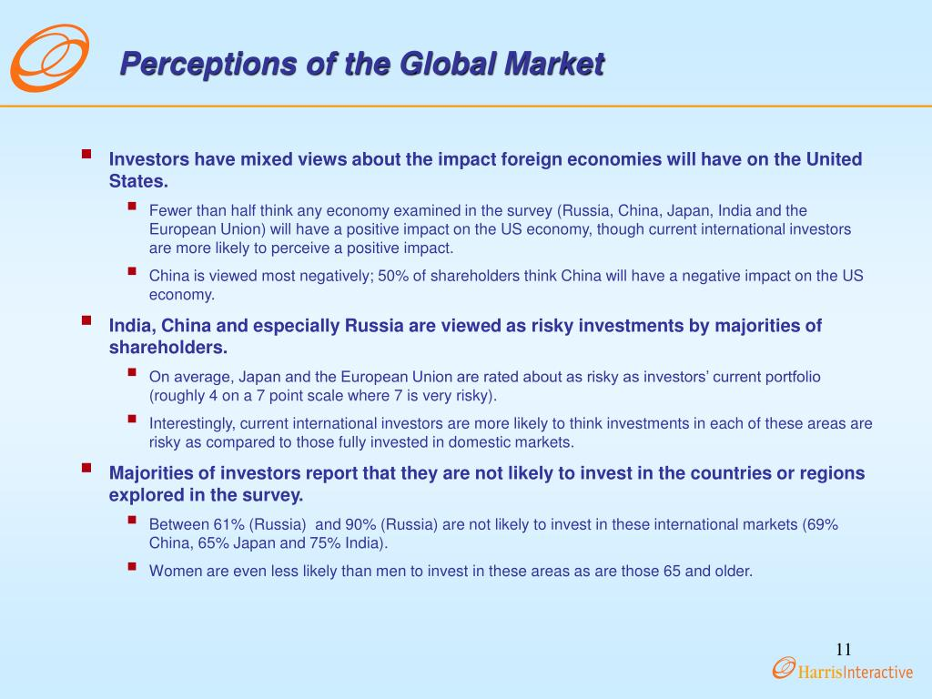 Perceptions of the Global Market