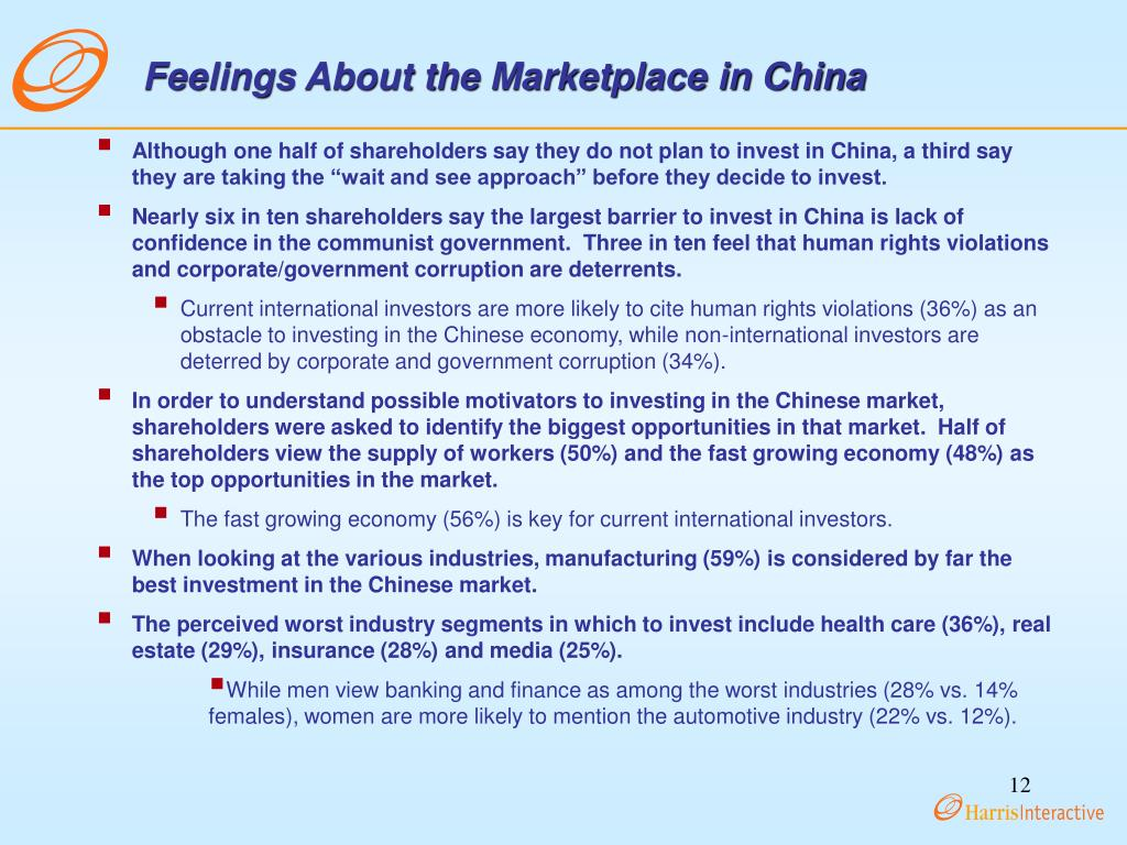 Feelings About the Marketplace in China