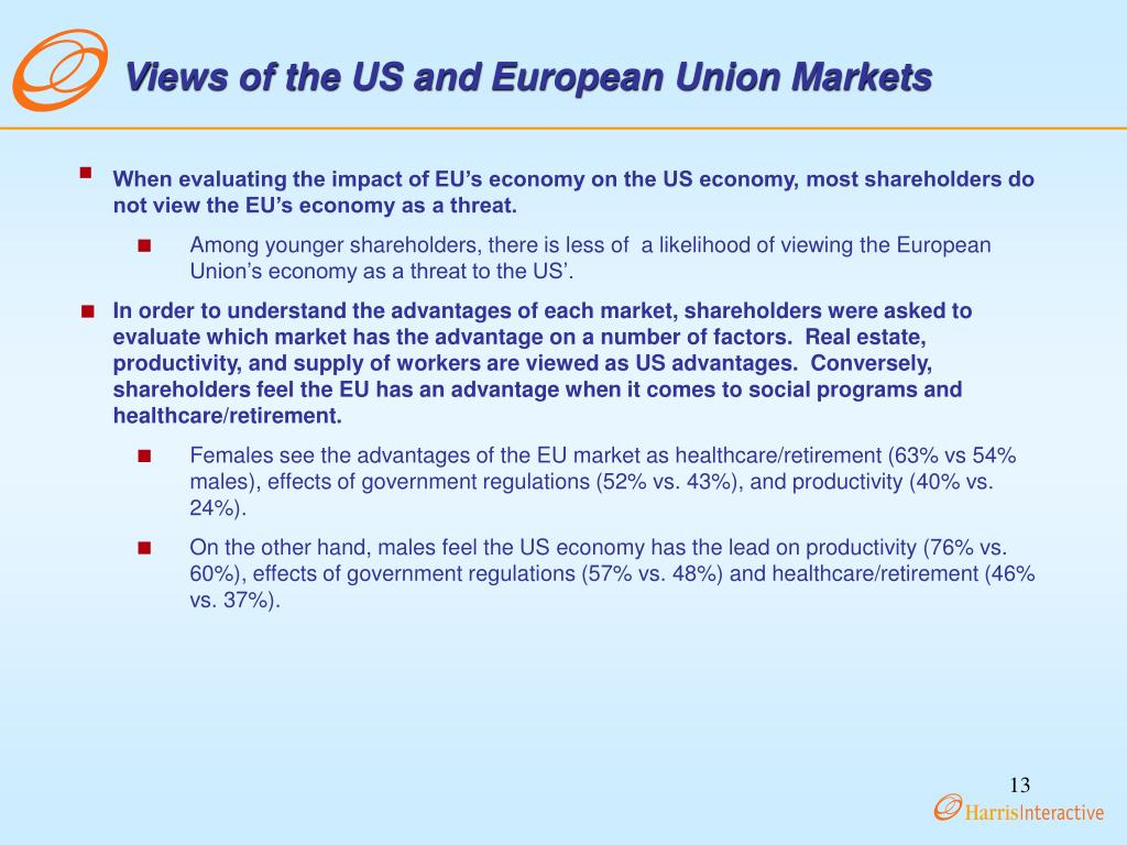 Views of the US and European Union Markets