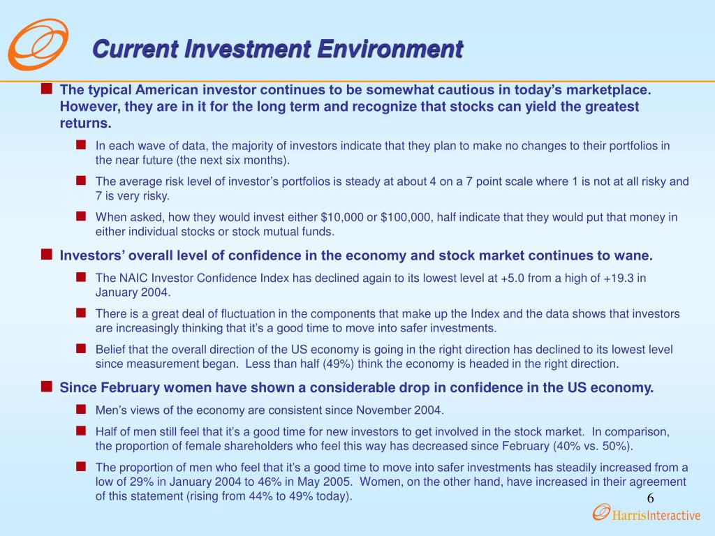 Current Investment Environment