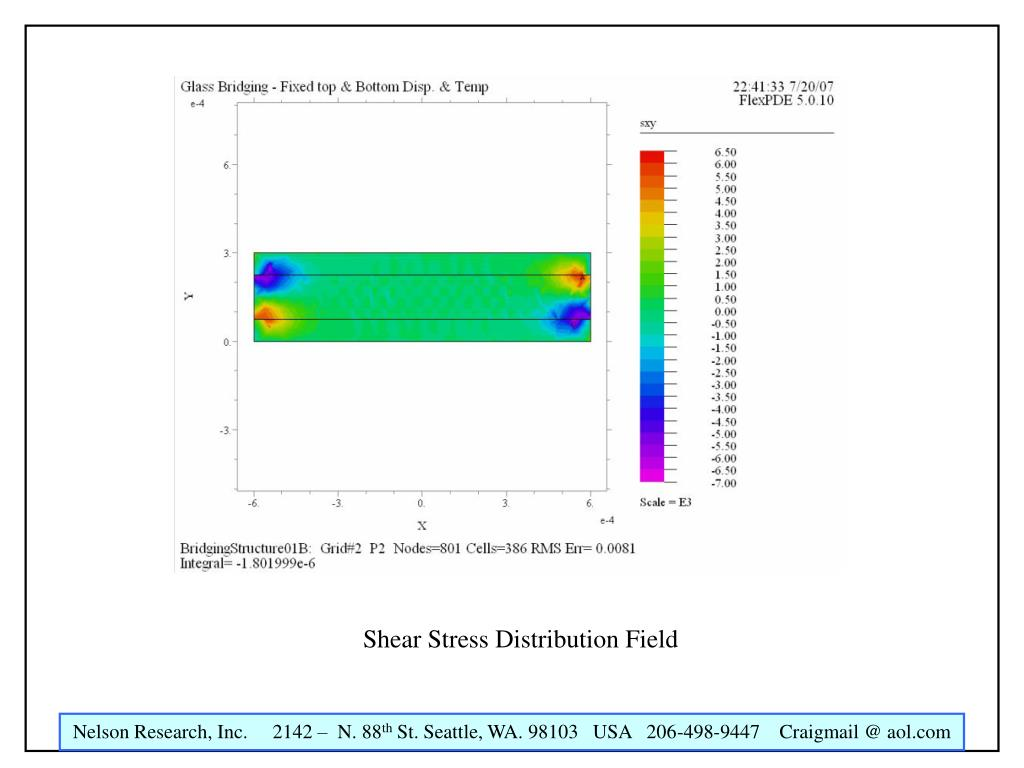 Shear Stress Distribution Field