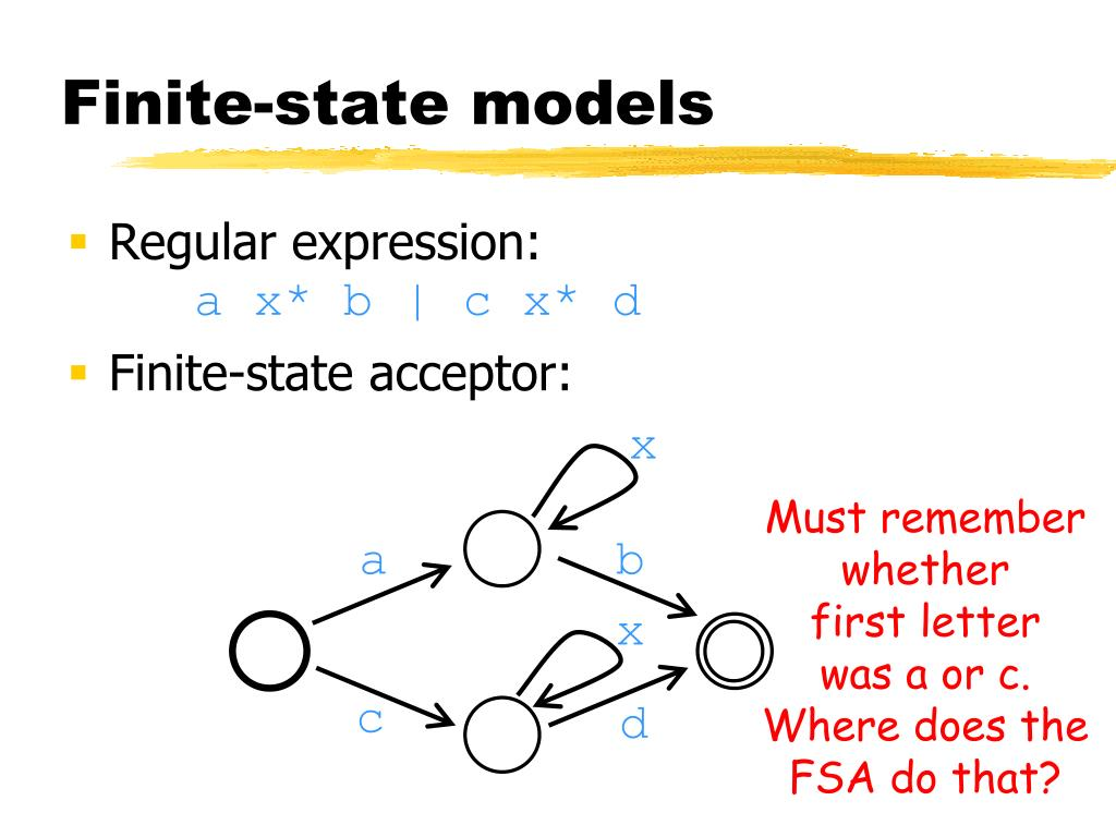Finite-state models