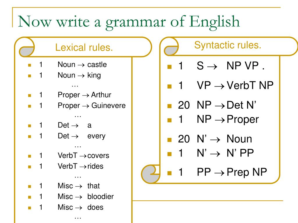 Now write a grammar of English