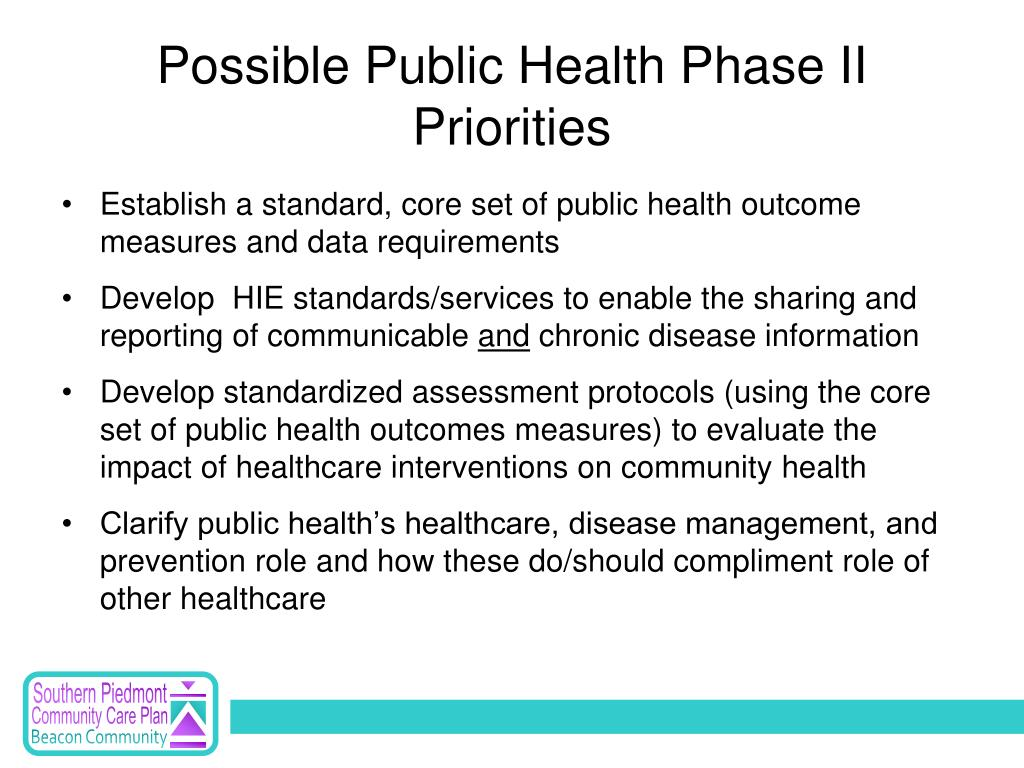 Possible Public Health Phase II Priorities