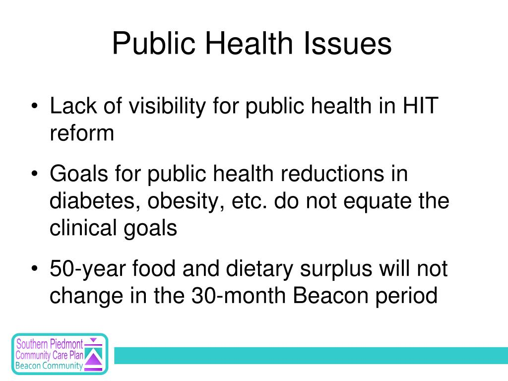 Public Health Issues
