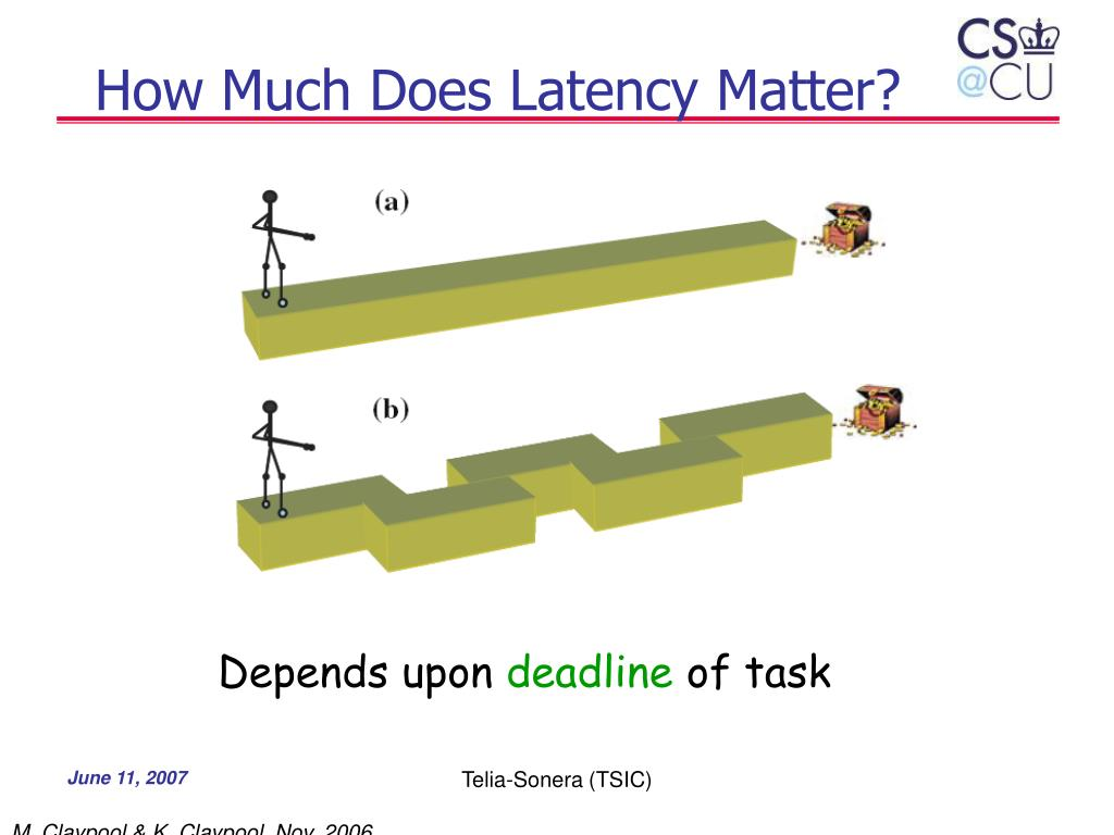 How Much Does Latency Matter?