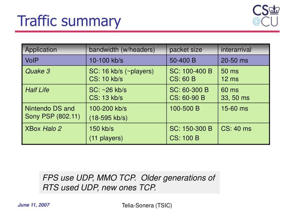 Traffic summary
