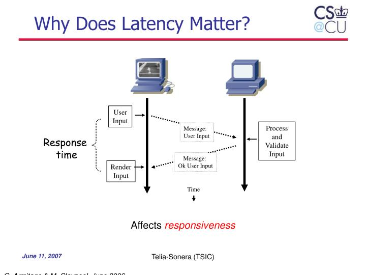 Why does latency matter