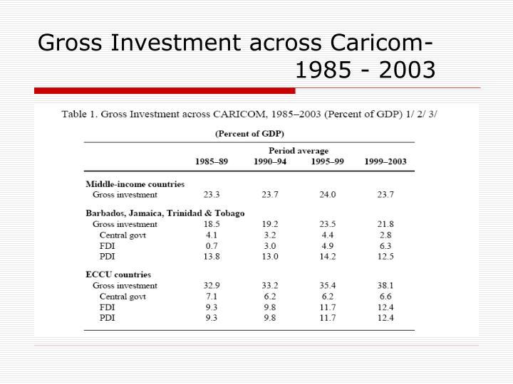 Gross Investment across Caricom-1985 - 2003