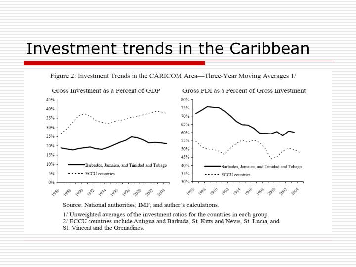 Investment trends in the Caribbean