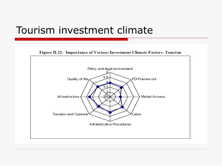 Tourism investment climate