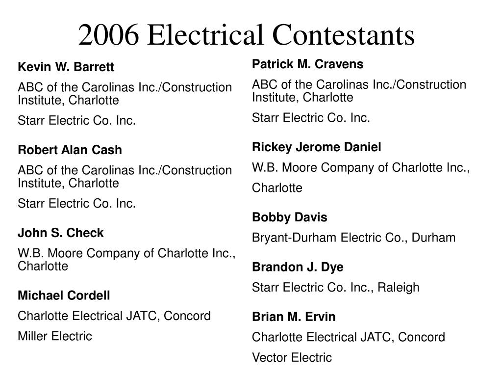 2006 Electrical Contestants
