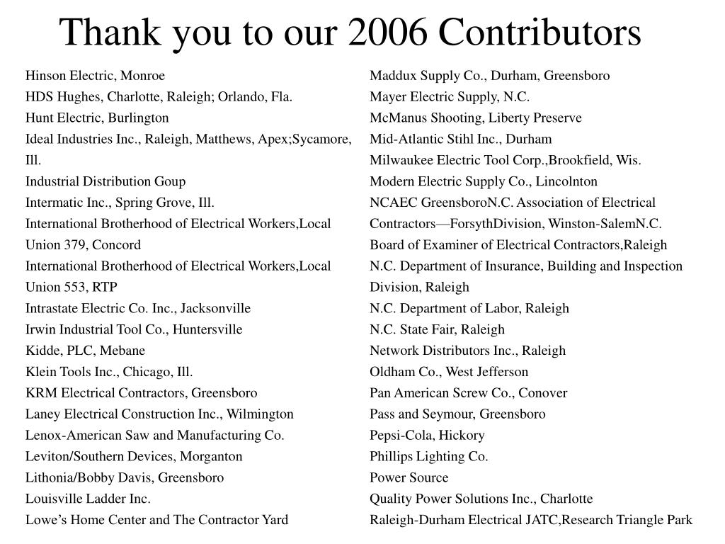 Thank you to our 2006 Contributors
