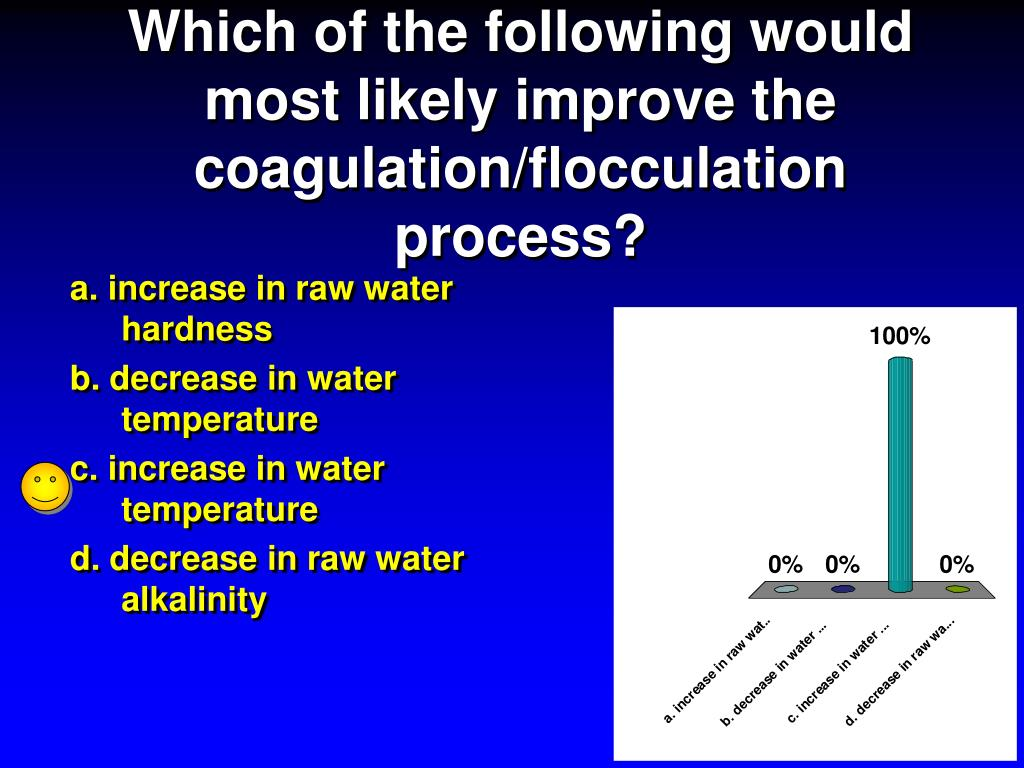 coagulation and flocculation Flocculation [flok″u-la´shun] the formation of a precipitate or agglomerate in the form of downy tufts or floccules flocculation test any serologic test in which flocculation takes place usually applied to a variant form of the precipitin reaction floc u a ion (flok'yū-lā'shŭn), do not confuse this word with floccillation precipitation.