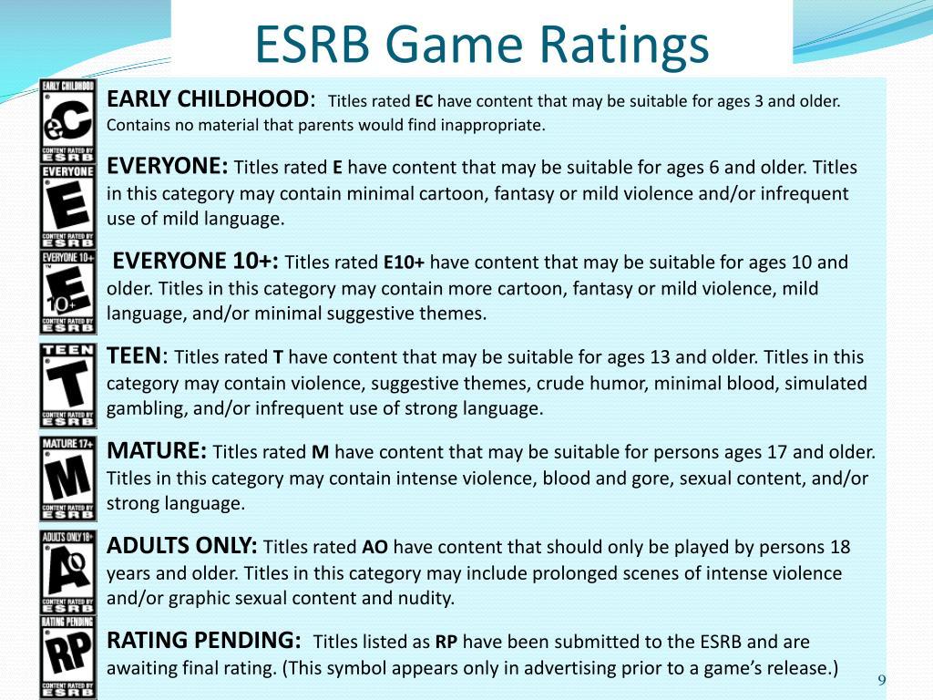 ESRB Game Ratings