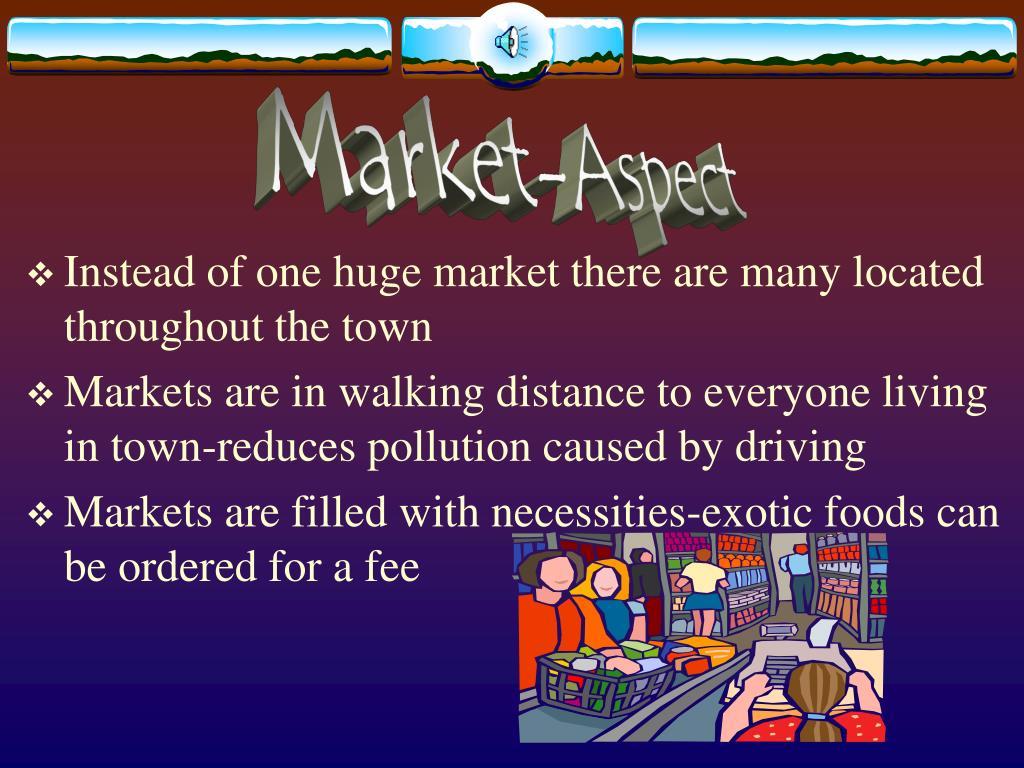 Market-Aspect