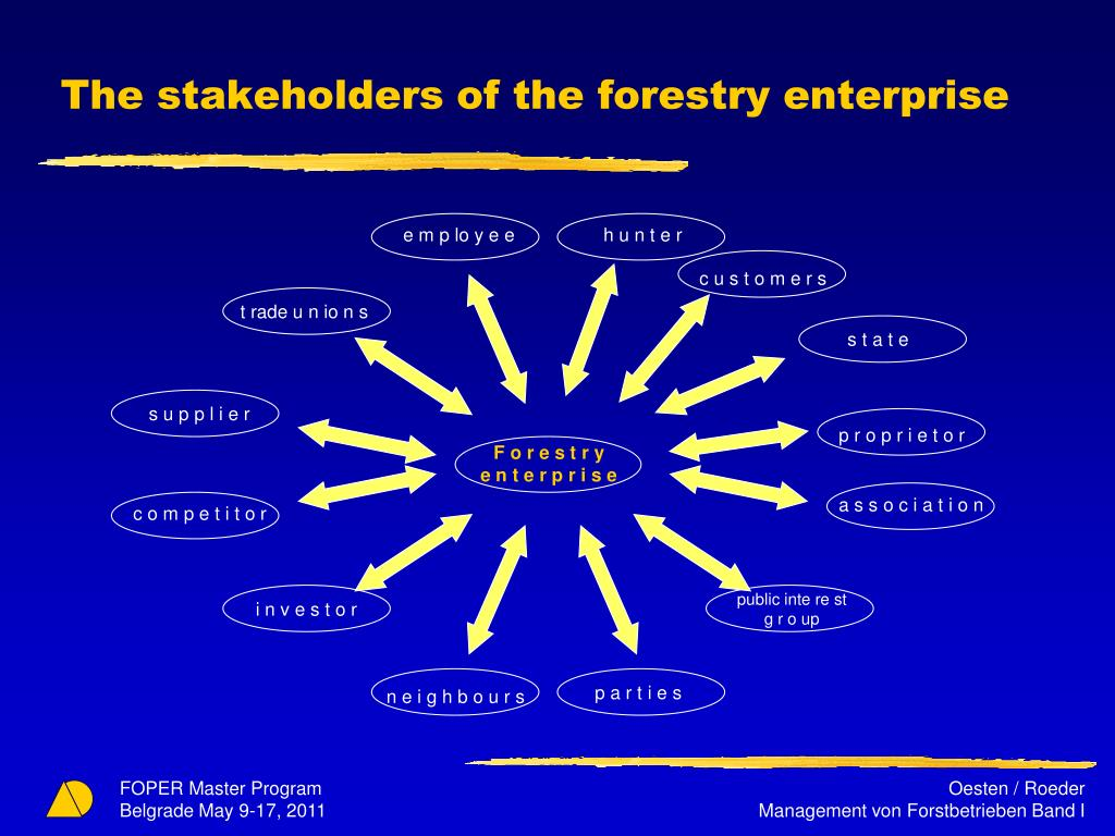 The stakeholders of the forestry enterprise