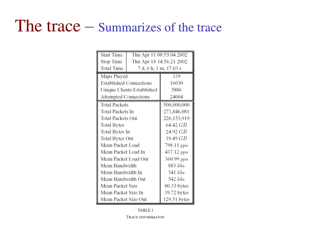 The trace –