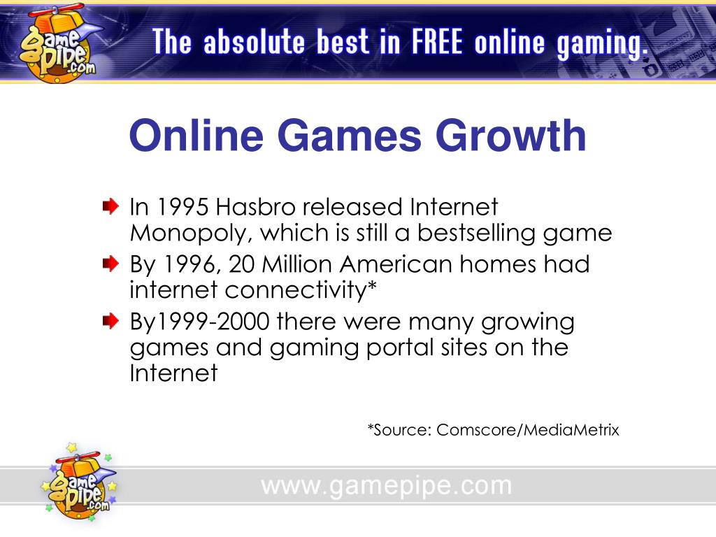 Online Games Growth