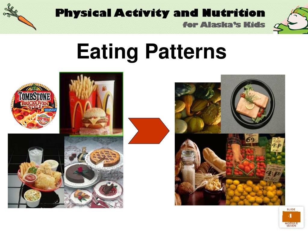 Eating Patterns