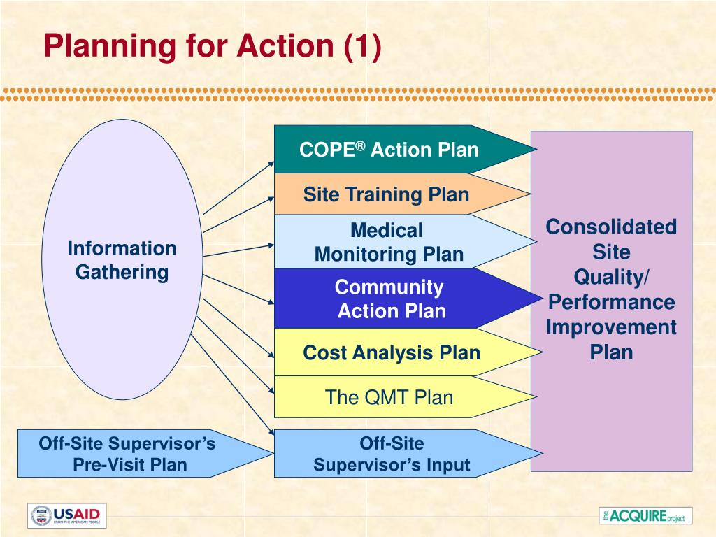 Planning for Action (1)